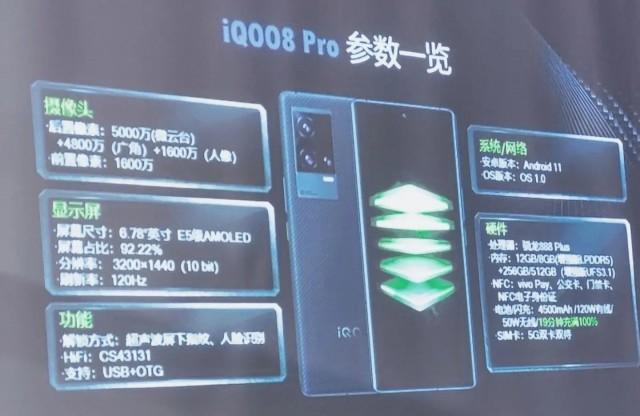 Spécifications divulguées par iQOO 8 Pro